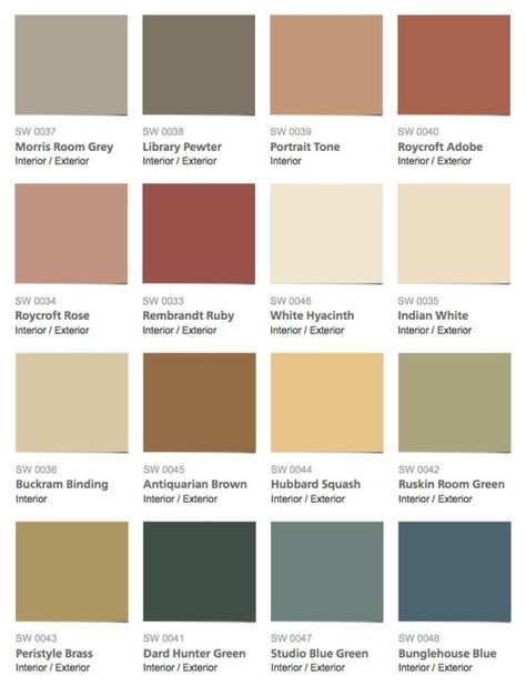 Sherwinwilliams historic color collection art